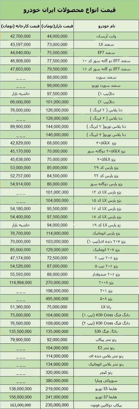 امروز؛قیمت روز انواع محصولات ایران خودرو