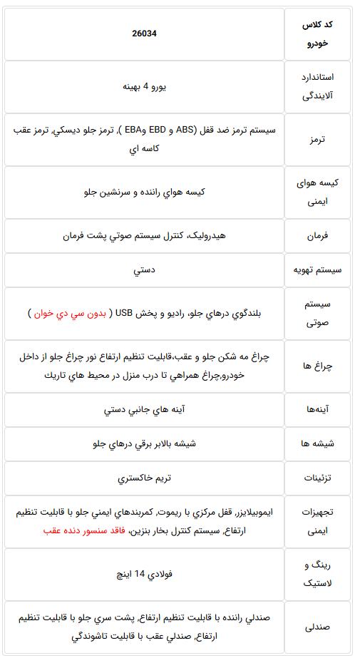 Screenshot_2019-06-30 ایران خودرو آپشنهای پژو 206 تیپ 2 را کمتر کرد.png