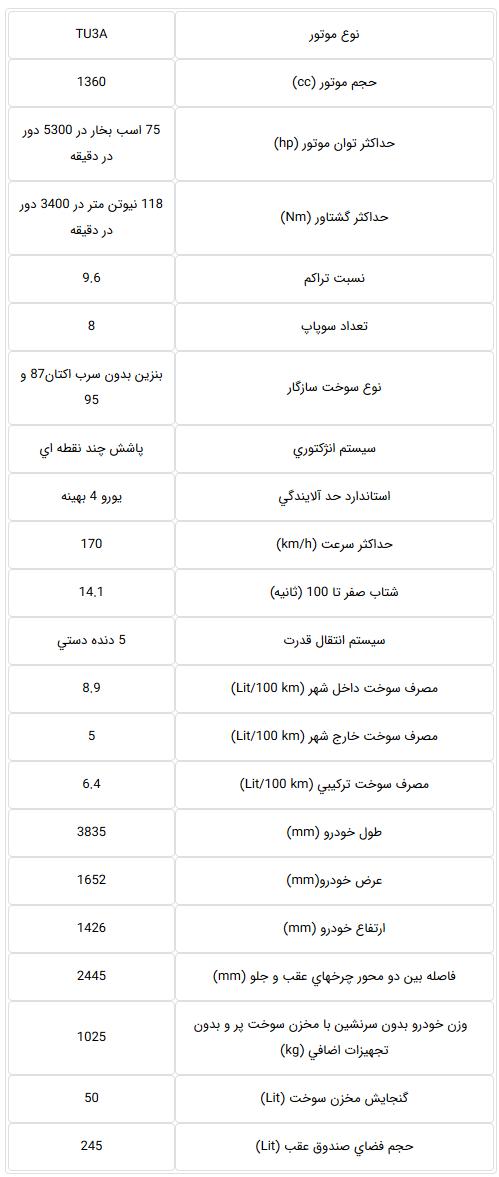 Screenshot_2019-07-07 مشخصات و تجهیزات پژو 206 تیپ 2 کلاس 26033 و 26034.png