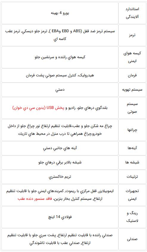 Screenshot_2019-07-07 مشخصات و تجهیزات پژو 206 تیپ 2 کلاس 26033 و 26034(1).png