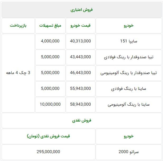 جدول فروش نقدی اقساطی سایپا - 3 شهریور