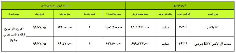 طرح فروش اقساطی محصولات ایران خودرو ویژه امروز 27 شهریور 98.jpg