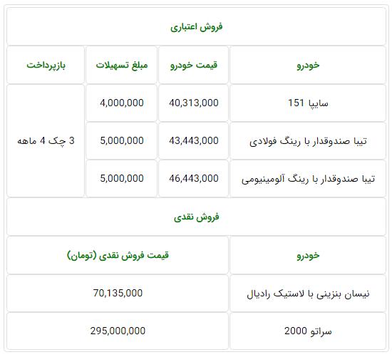 جدول فروش محصولات شرکت سایپا برای امروز؛ 1 مهرماه 98