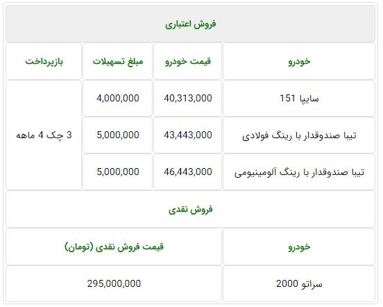 جدول فروش محصولات سایپا، 2 و 3 مهرماه 98.PNG