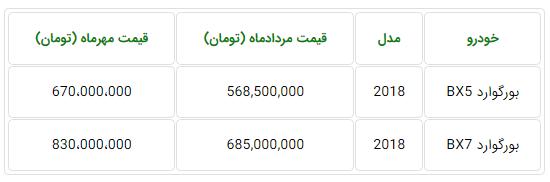 جدول قیمت جدید خودروهای بورگوارد در ایران - مهر 98.PNG