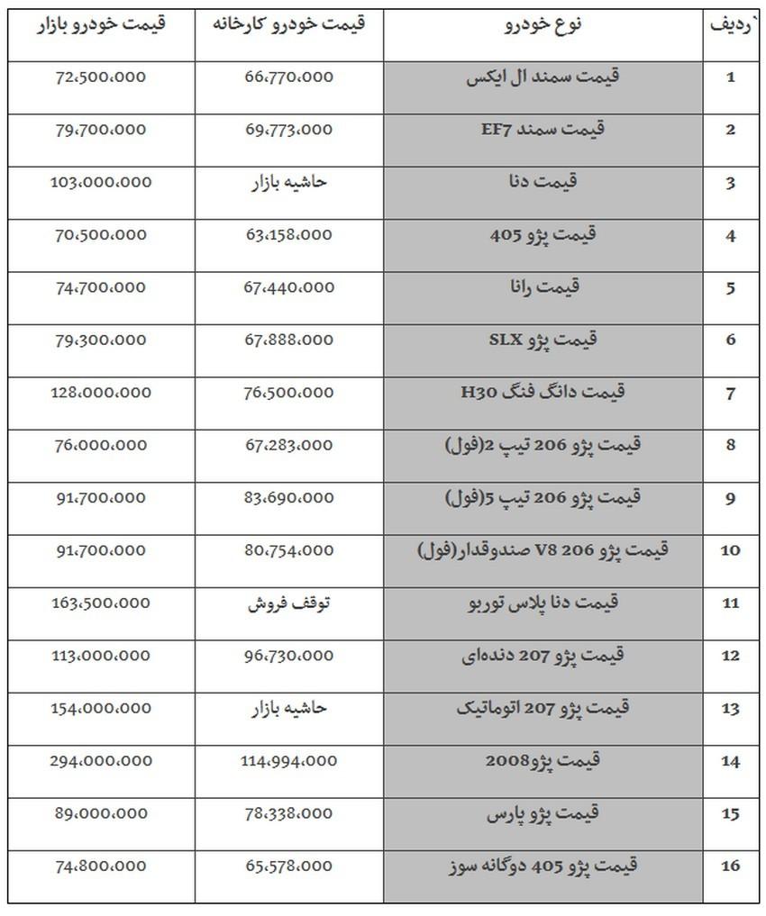 قیمت جدید محصولات ایران خودرو در بازار .jpg