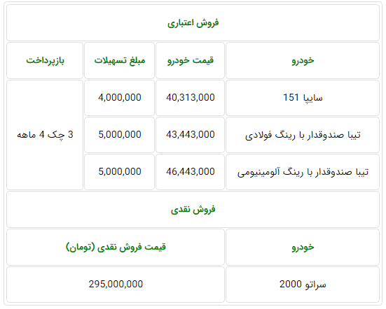 جدیدترین طرح فروش نقد و اقساط شرکت سایپا ویژه روزهای 6 و 7 مهرماه 98.PNG