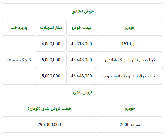 جدول طرح فروش سایپا، 8 و 9 مهر 98.PNG