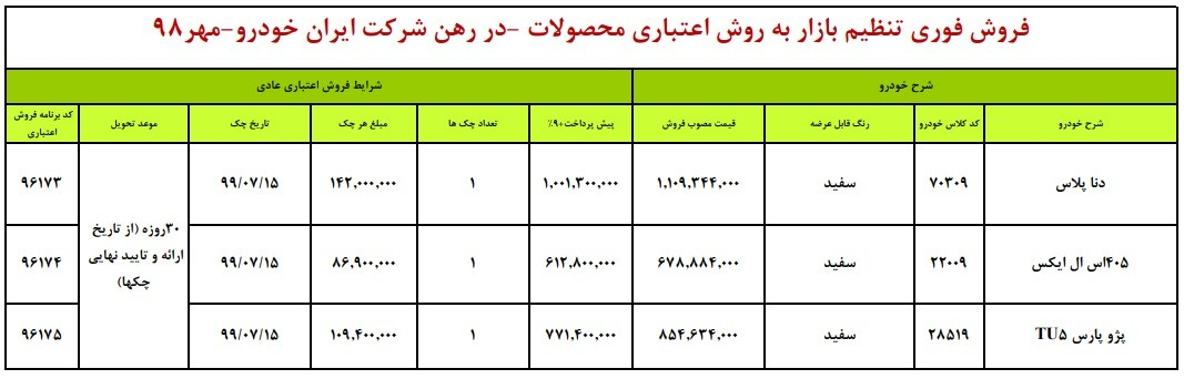 طرح فروش اقساطی ایران خودرو برای 10 مهر 98.jpg