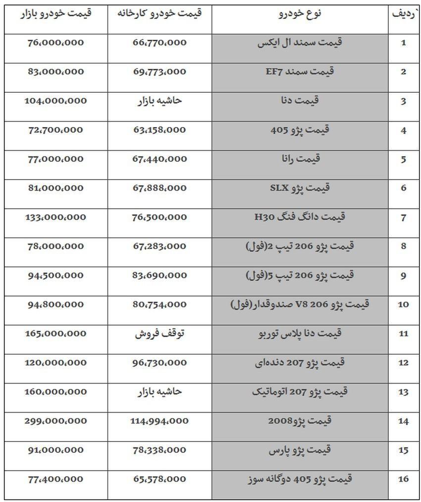 قیمت روز خودروهای ایران خودرو در بازار - ۹۸/۰۷/۱۵ - افزایش ۱ تا ۲ میلیونی قیمت ها.jpg