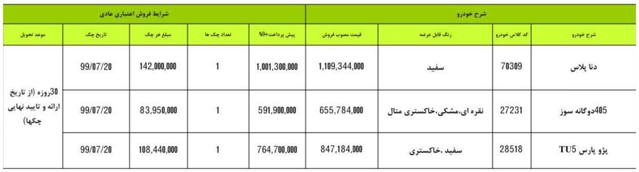 جدول طرح فروش اقساطی محصولات ایران خودرو - 17 مهر 98.jpg
