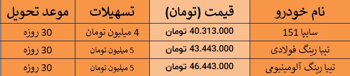 شرایط فروش اعتباری محصولات سایپا ویژه امروز - ۱۶ مهرماه ۹۸