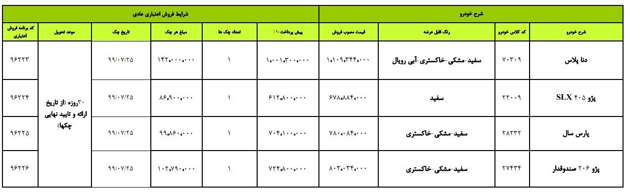 جدول جدیدترین طرح فروش اقساطی محصولات ایران خودرو - 24 مهر 98.jpg
