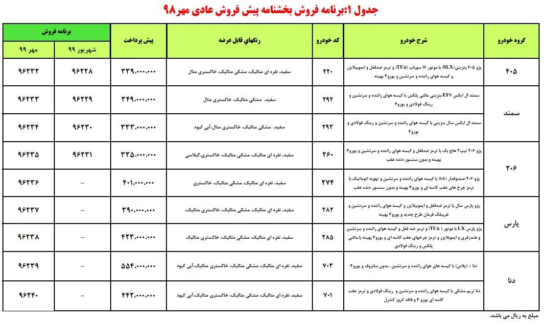 جدول برنامه فروش بخشنامه پیش فروش مهر 98.jpg
