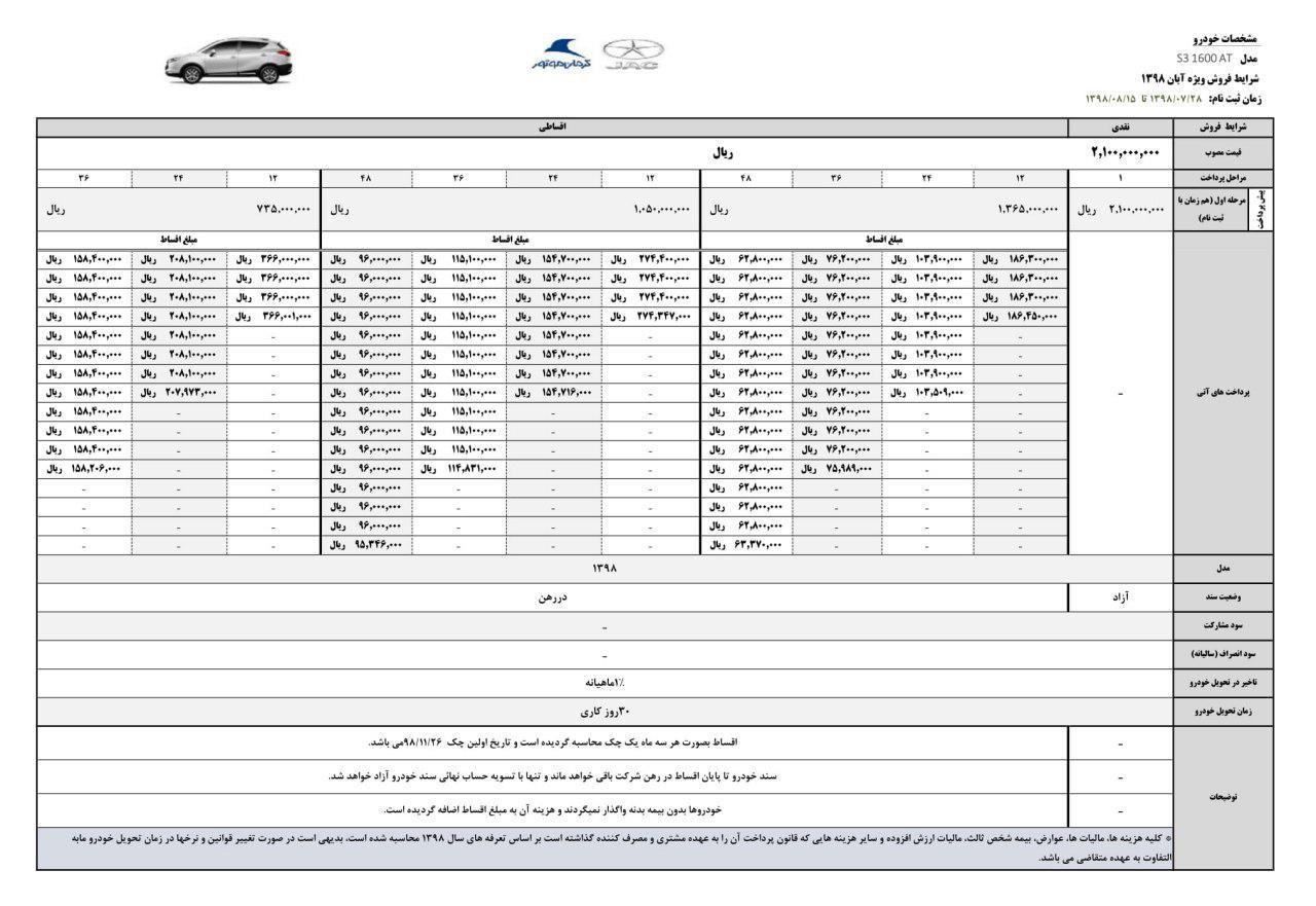 جدول شرایط فروش اقساطی جک s3 با موعد تحویل 30 روزه، آبان ماه 98.jpg