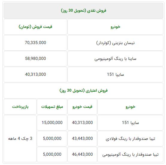 طرح فروش نقد و اقساطی محصولات سایپا ویژه 6 آبان 98.PNG