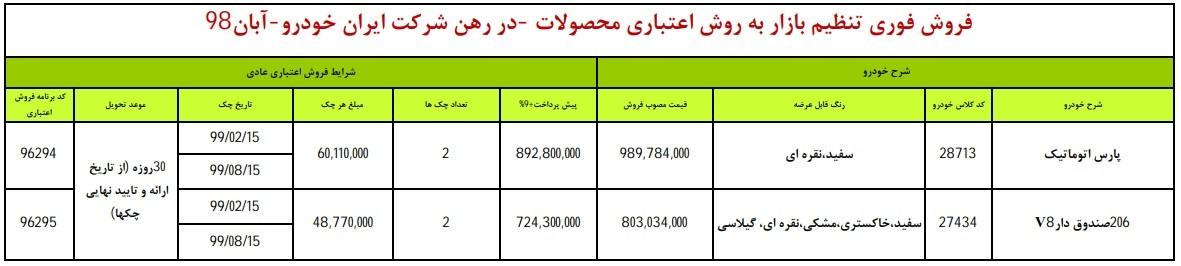 جدول فروش اقساطی تنظیم بازار محصولات ایران خودرو، 12 آبان 98.jpg