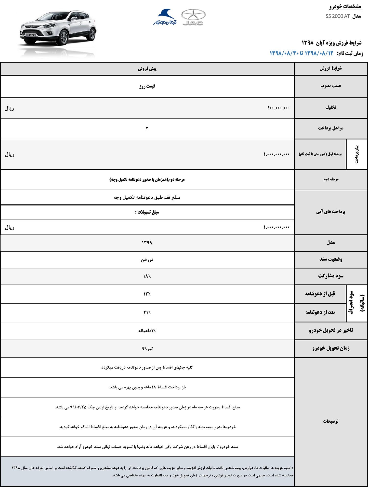 پيش فروش قيمت غير قطعي جک S5 اتوماتیک - آبان ماه 98