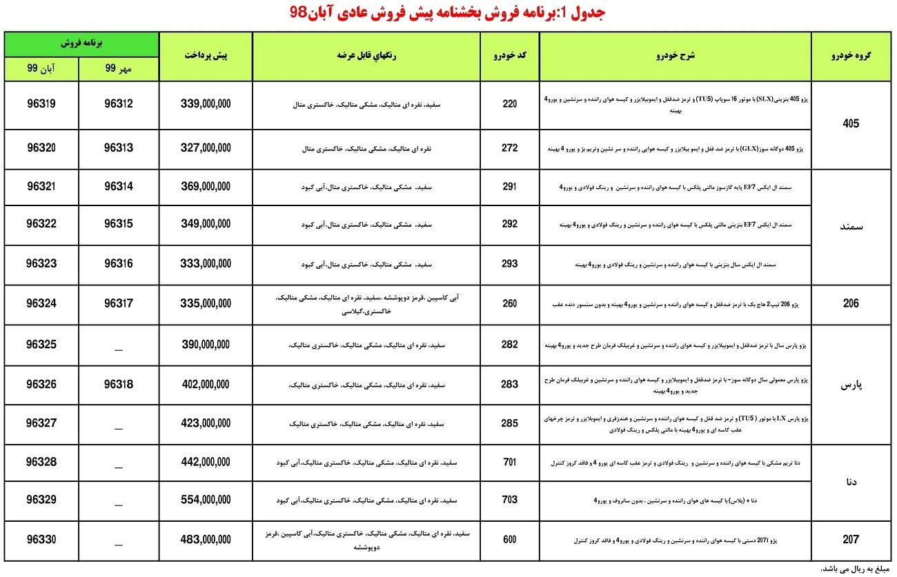 جدول 1برنامه فروش بخشنامه پیش فروش عادي آبان 98.jpg