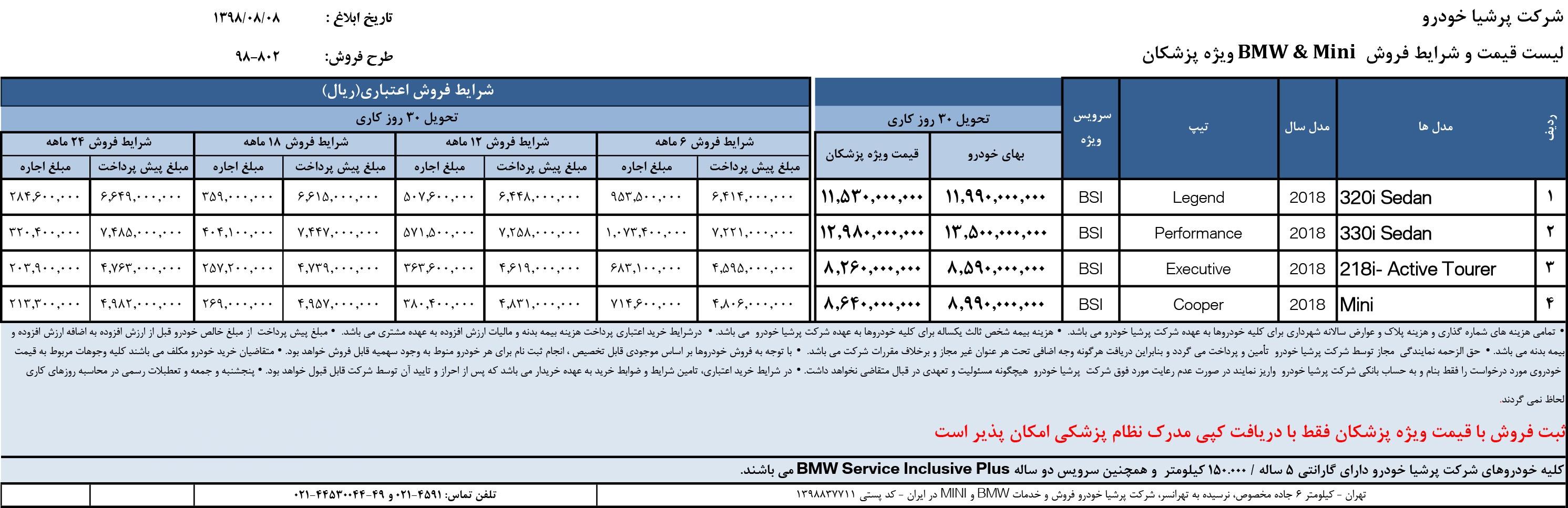 PriceList_8_Aban_1398_BMW_Mini_Sales_Plan_for_Doctors.jpg