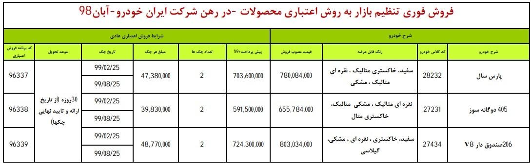 جدیدترین طرح فروش اقساطی ایران خودرو - 19 آبان 98.jpg