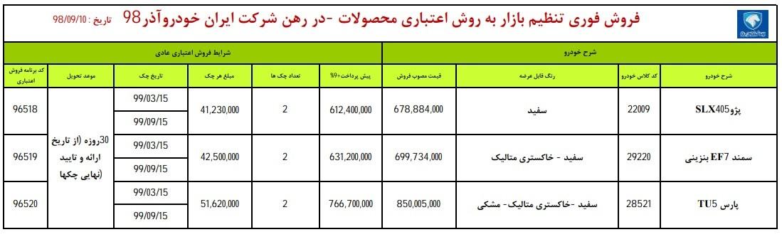 اعلام طرح جدید فروش اقساطی محصولات ایران خودرو - 10 آذر 98.jpg