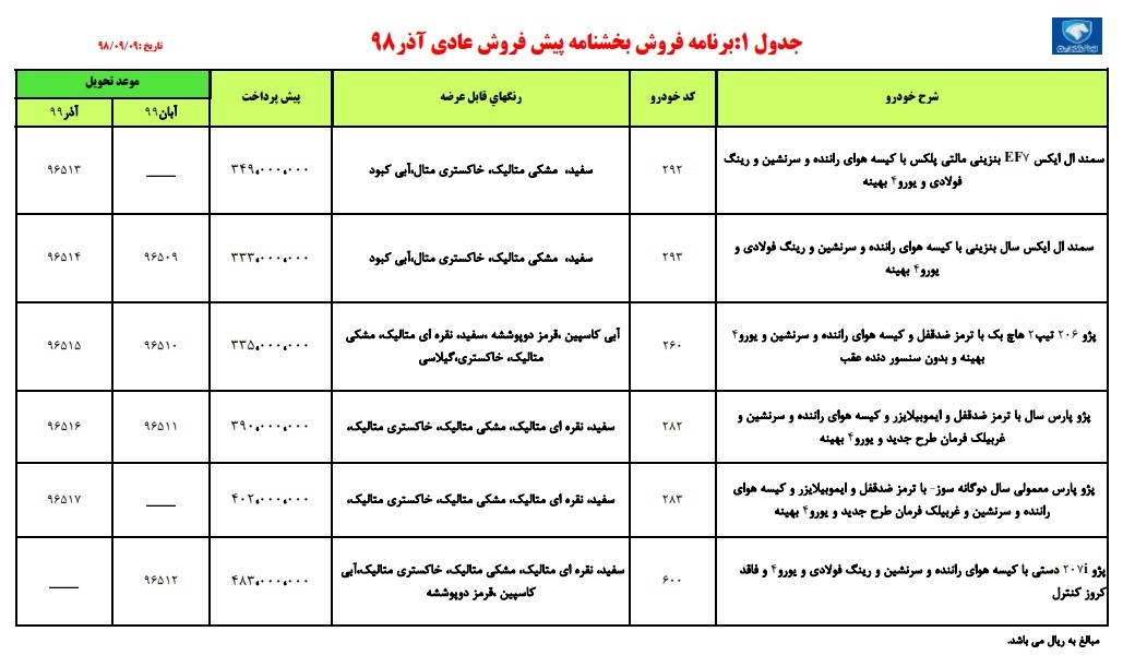 برنامه پیش فروش عادی محصولات ایران خودرو، آذر 98.jpg