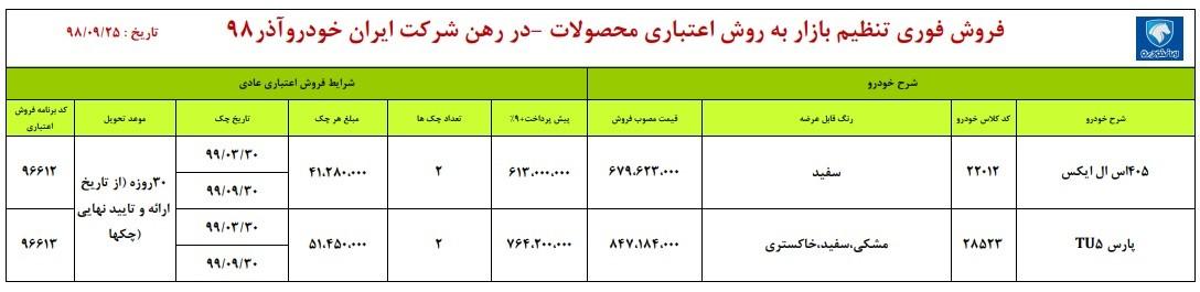 جدول طرح جدید فروش اقساطی ایران خودرو از 25 آذر 98.jpg