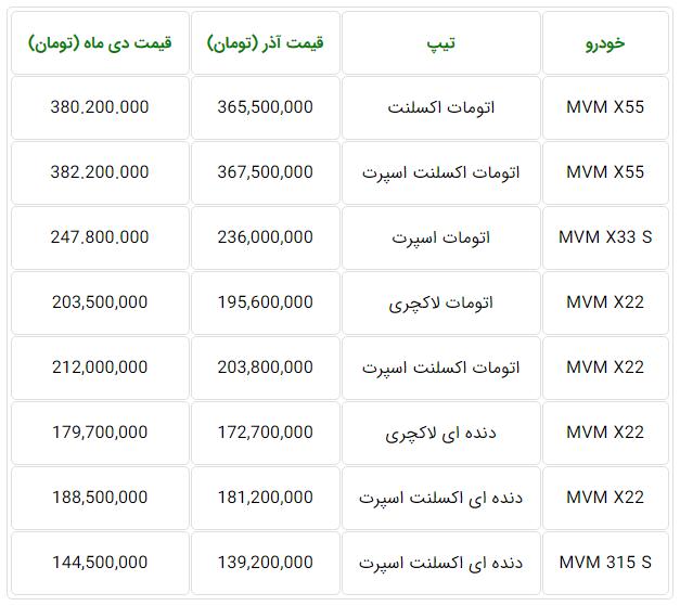 لیست قیمت جدید محصولات ام وی ام - دی 98