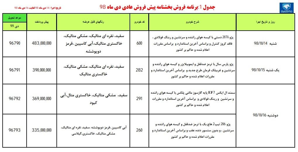 جدول دومین مرحله پیشفروش محصولات ایران خودرو - دی 98