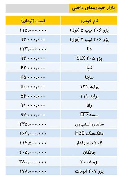 جدول جدیدترن قیمت خودروهای داخلی در بازار تهران - 17 دی 98.jpg