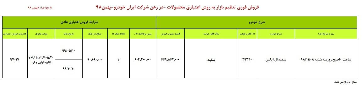 اعلام طرح جدید فروش اقساطی ایران خودرو - 8 بهمن ماه 98 .jpg