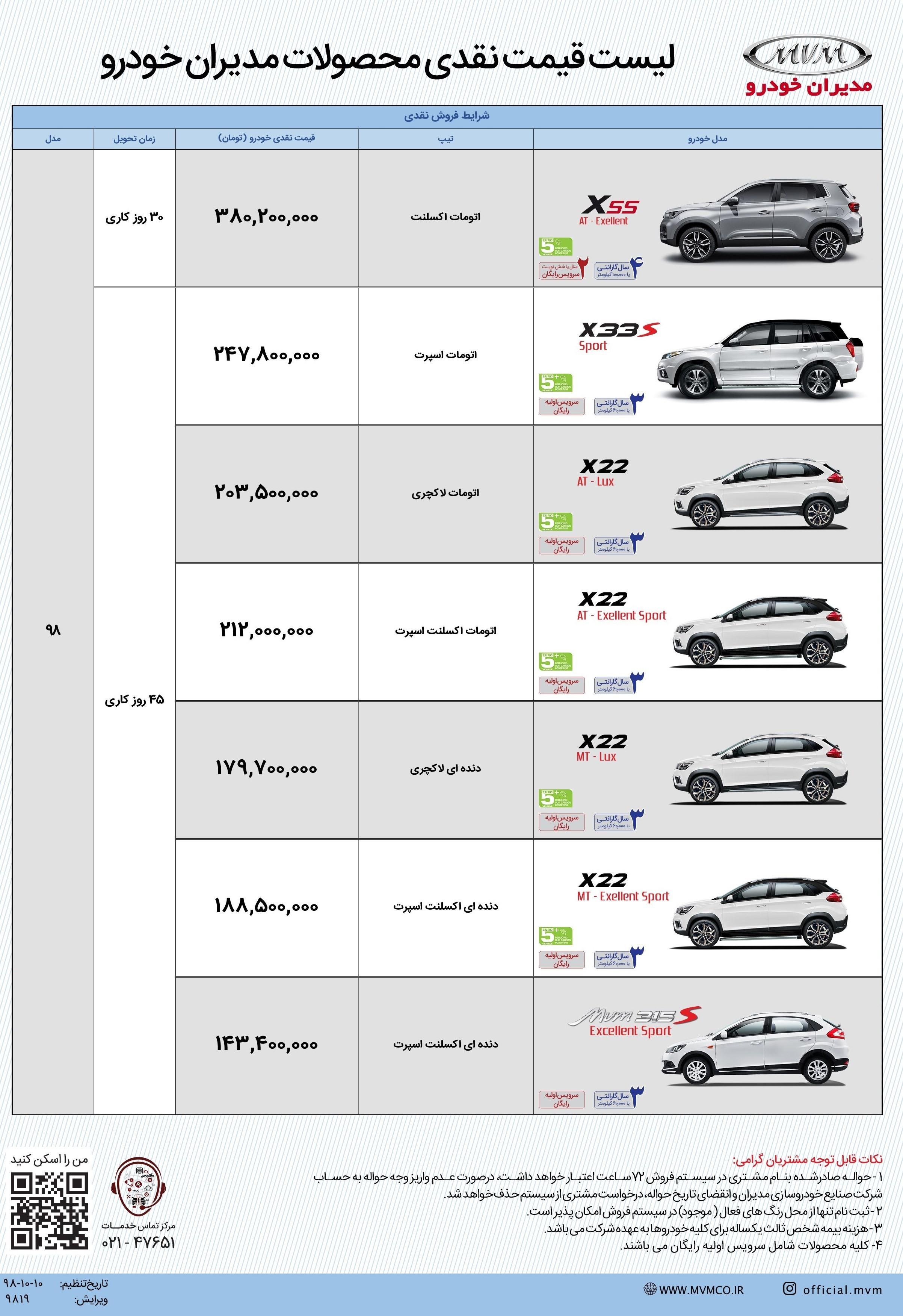 لیست فروش نقدی محصولات مدیران خودرو - بهمن 98.png