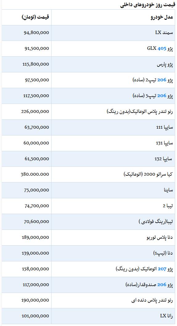 Screenshot_2020-02-04 عصر خودرو - قیمت روز خودرو داخلی در ۱۴ بهمن.png