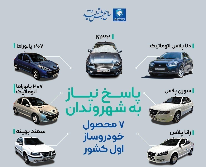 عرضه ۷ محصول جدید توسط ایران خودرو در سال جهش تولید - 17 فروردین 99