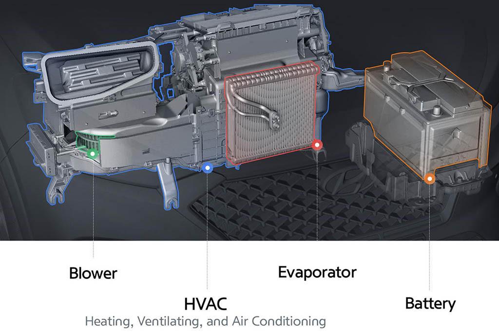Hyundais-New-Air-Conditioning-System-10.jpg