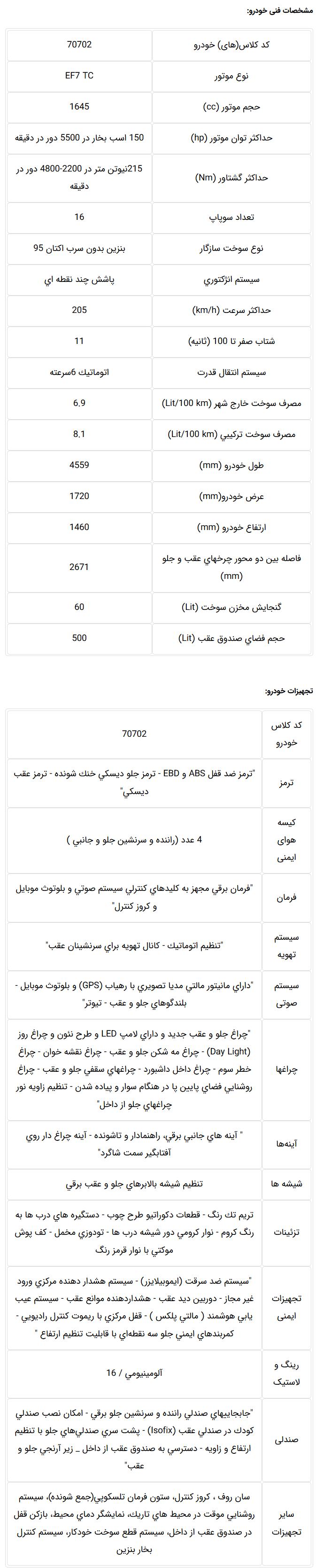 Screenshot_2020-09-07 مشخصات تکمیلی خودرو دنا پلاس توربو اتوماتیک منتشر شد.png