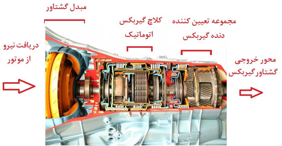 gearbox (18).jpg