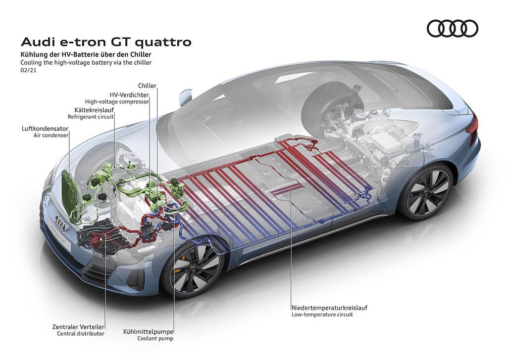 2022-Audi-e-tron-GT-113.jpg