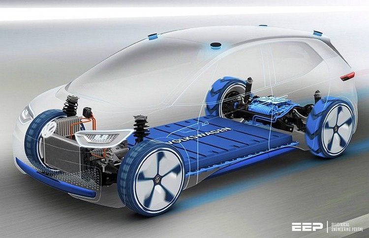 electric-cars-design-step-by-step.jpg