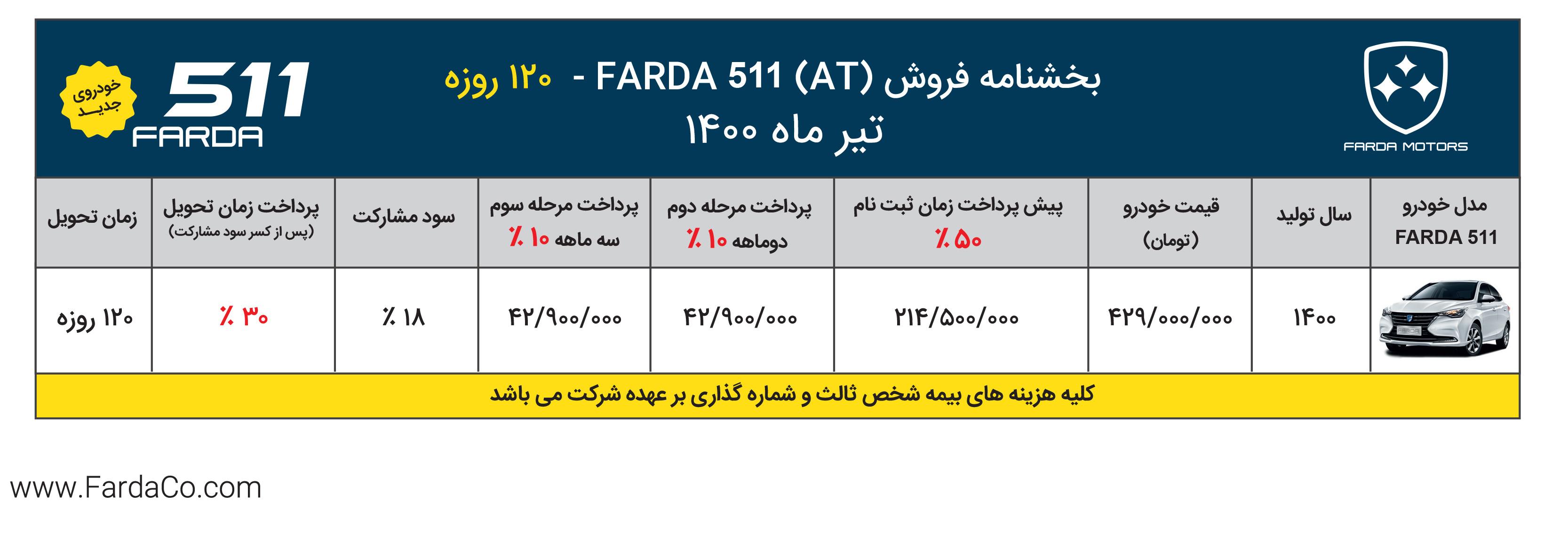 FMC-511-Sale-TIR-1400.jpg